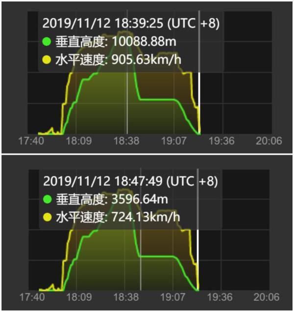 乐通娱乐能赢钱吗,2019年9月16日南阳市挂牌3宗地,总起始价1.11亿元