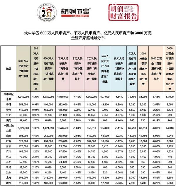 ibb手机赌博·龙湖拟发行不超30亿元公司债 利率询价4.6%-5.8%