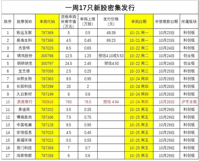 http://www.fanchuhou.com/yule/1028437.html