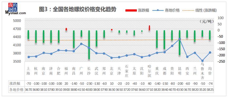 http://www.jienengcc.cn/hongguanjingji/146033.html
