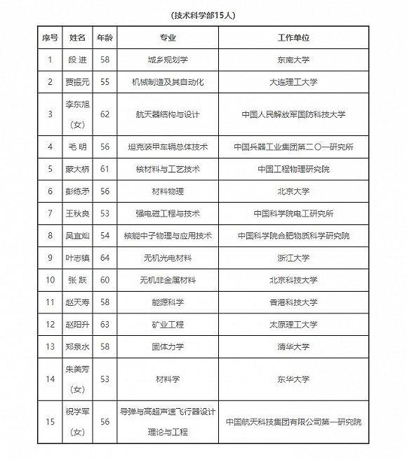 「年年有余怎么进奖池」2019上海国际大众体育节——上海国资经营资善·乐活公益跑鸣枪起跑