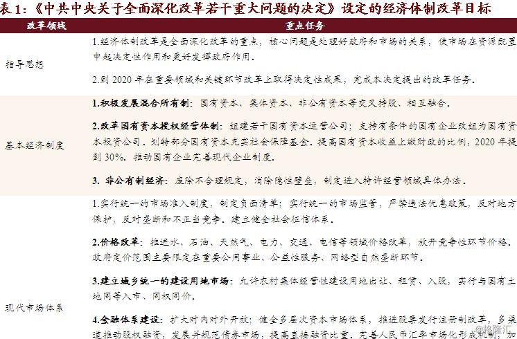【招商宏观】今明两年的改革对标十八届三中全会