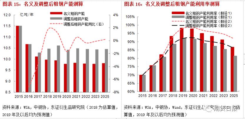 太阳城堡 新中国经济70年·乡村振兴战略|亲历者雷鸣:建设数字乡村,邛崃在行动