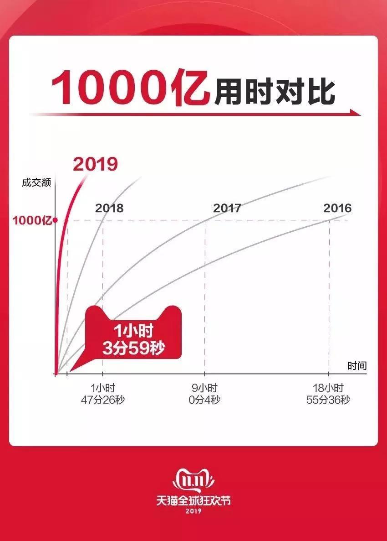 http://www.xqweigou.com/hangyeguancha/75988.html
