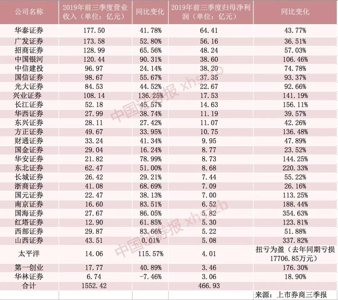 新万博可信吗 - 快讯:润欣科技涨停 报于8.16元