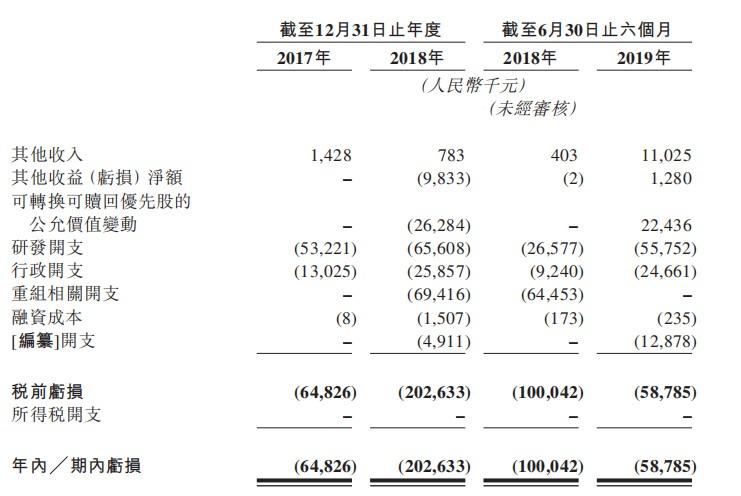 世博网上娱乐·黄红元:积极稳妥推进科创板和注册制试点顺利落地