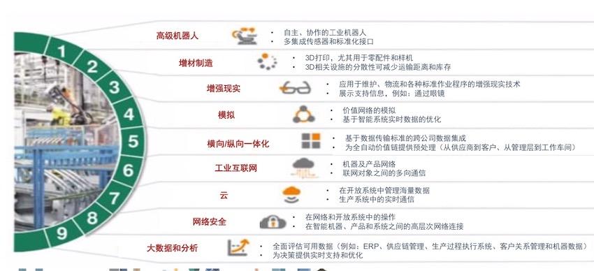七乐彩胆托投注计算 - 格兰仕董事长梁昭贤:顺德实体经济迎来新的黄金十年