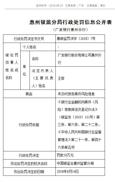 8月24日,广发银行潍坊分行:未按照规定履行客户身份识别义务