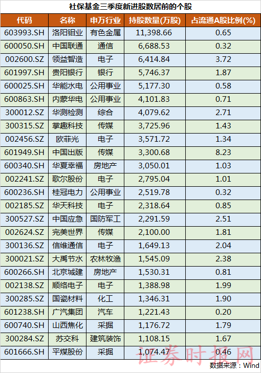太阳城娱乐场公司 - 二手房每平5.4万新房销量大增4成 深圳楼市又火了?