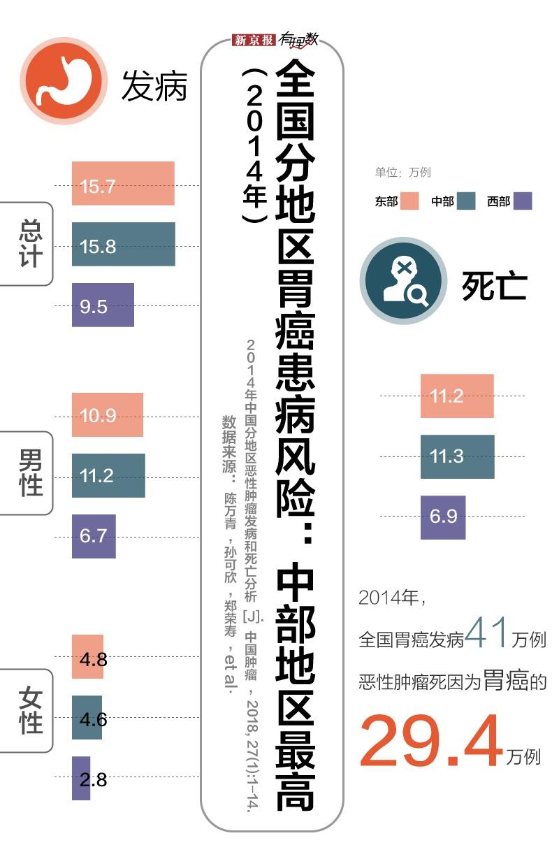 「白菜全讯导航网站」景江公寓 VS 宝源大市场谁是你的菜?