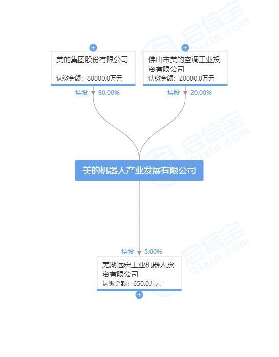 「ak国际网络平台」近年首次!四川启动II级防汛应急响应