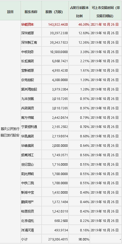 京场娱乐场网上赌场-突发!微信宣布推出良心功能,马云,你还敢退休吗?