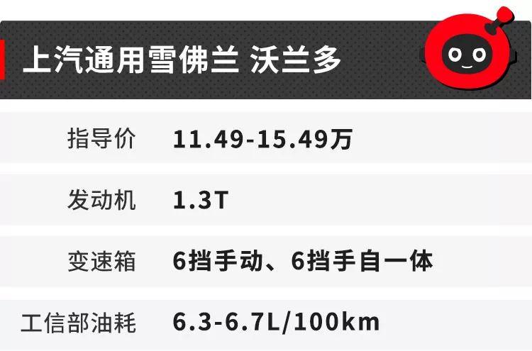 """15万内,这6台跨界车个性又实用,最后一台有""""神车""""潜质!"""