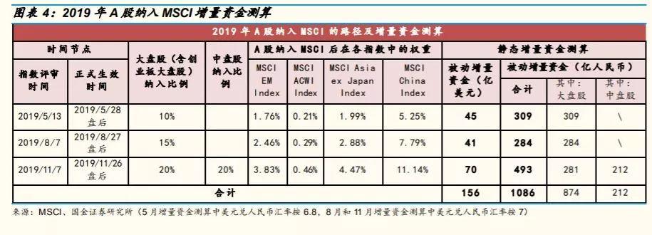 首存一元送8彩金|黑龙江省蔬菜产业蓬勃发展 播种面积预计达到2100万亩