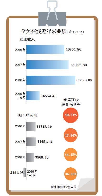 """现金赢钱的手机游戏,年内78只A股发行可转债1649.89亿元超去年全年 江苏12家上市公司""""抢道""""融资"""