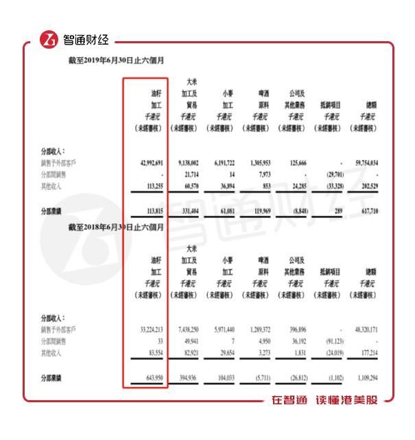 大庆冠通官网 - 国务院:鼓励符合条件文化企业进入中小企业板等融资