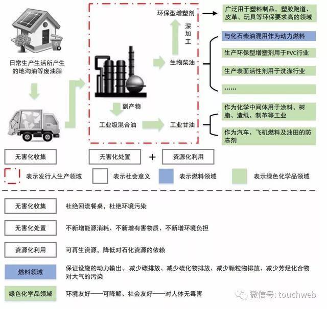 太阳城集团官网线上,巴西与中国探讨扩大基础设施项目贸易和投资方式