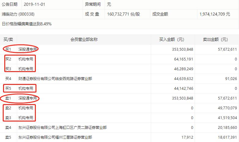 600cc白菜网站-3月广深车牌竞价结果出炉:粤B增幅近1万元,粤A小幅上涨