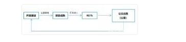 乐虎国际投注,宁夏青龙管业股份有限公司第五届董事会第一次会议决议公告