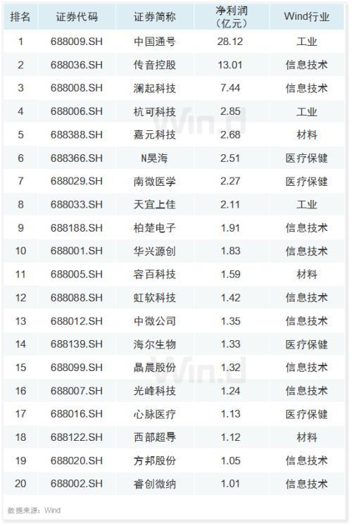 大都会软件下载_哈尔滨:当冰雪季遇到夜经济