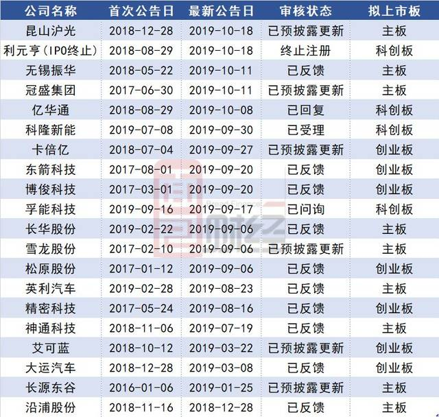 篮球投注微信群·2018中国最好大学出炉:清华北大前2,中科大第6,武大未进前10