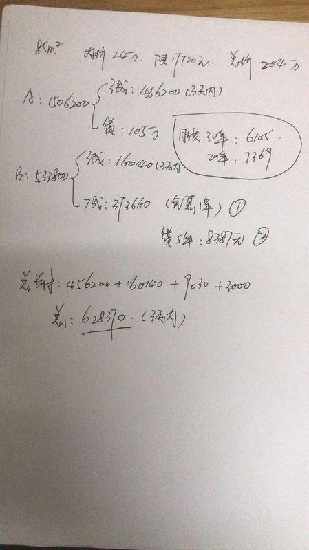 广州钟村商圈富山自由度写字楼楼盘6月写字楼的出售价格14350元/㎡