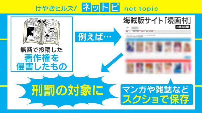 日本新著作权法奇葩规定引发热议 截图或存图都犯法?