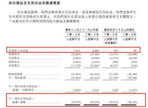 「足球即时比分球探007」北京热景生物技术股份有限公司 董事长、总经理林长青先生致辞
