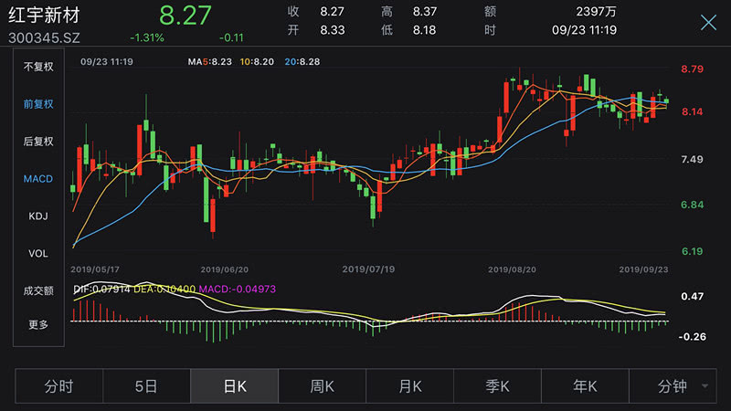 红宇新材面临退市风险 打官司胜诉回款拉升三季度业绩