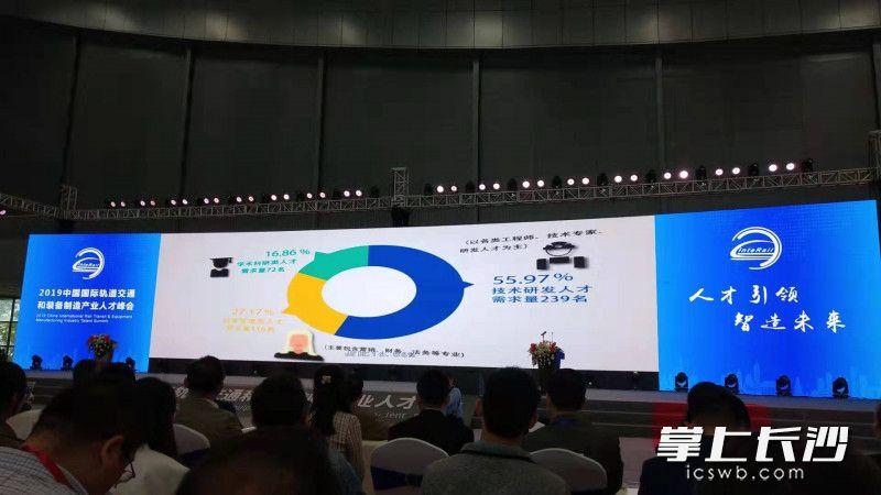 年薪20万以上!湖南省轨道交通与装备制造产业高端人才需求目录发布