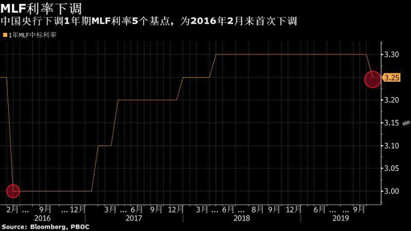 皇冠风控规则·OPEC+减产还不足以导致油价飙升 背后有这三点原因!