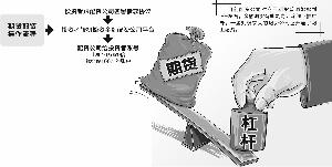 """期货无息配资模式:长江期货否认默许""""降保"""" 期货配资或死灰复燃"""