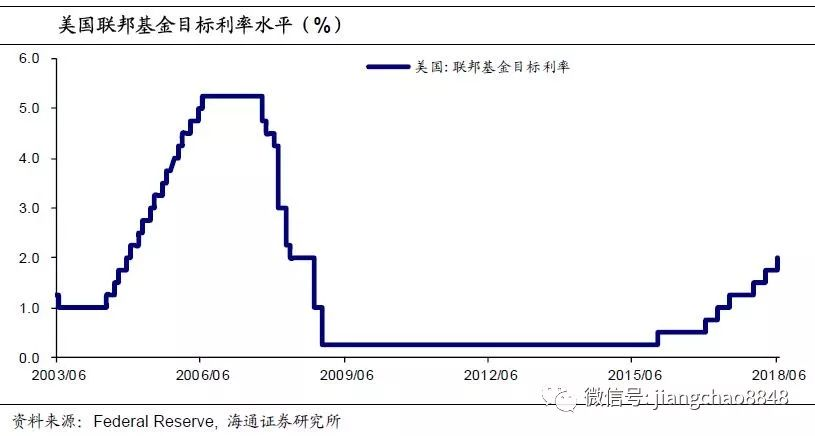 晋城2020年gdp预测_2020年晋城道路规划图