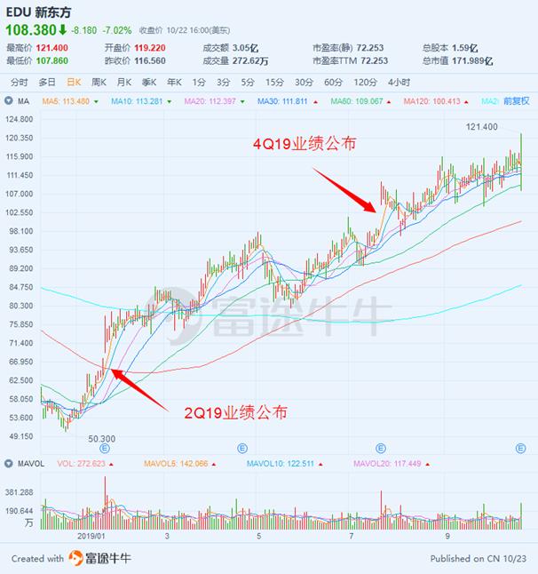 熊猫乐园app投注是骗人的吗 - 复盘市值五千亿美元版图 阿里与中国电商的沸腾20年