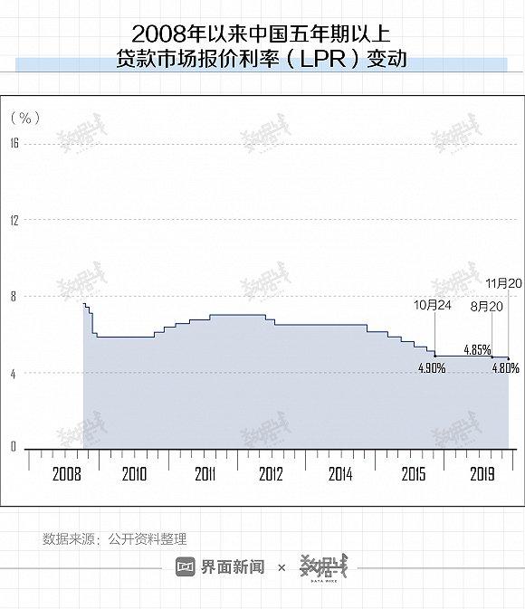 """众发娱乐手机下载安装 - 上半年数据:中国居民收入继续与GDP """"并进"""""""
