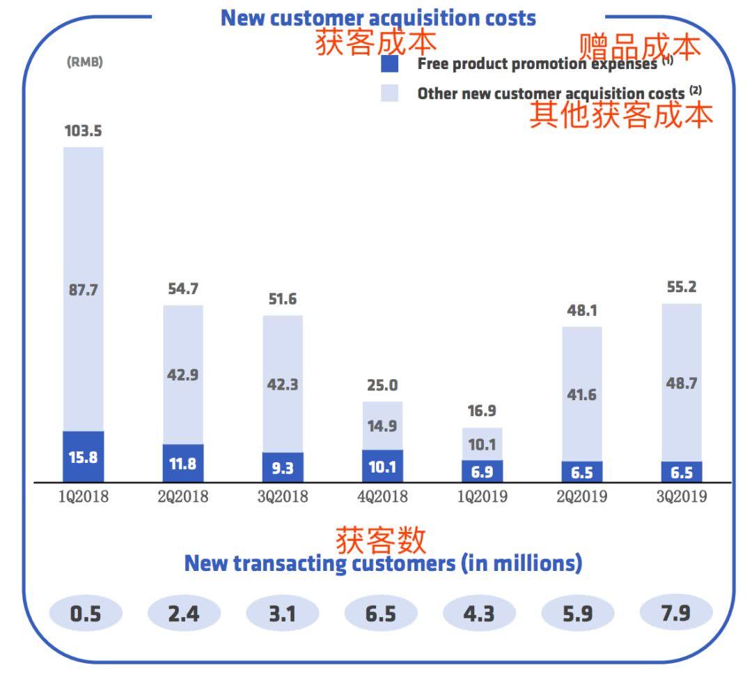 龙8国际现金网,国家统计局:去年全国居民人均可支配收入28228元