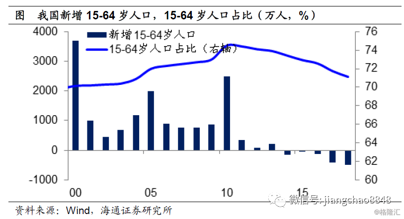 中国经济总量增长分析_全国经济总量增长图片