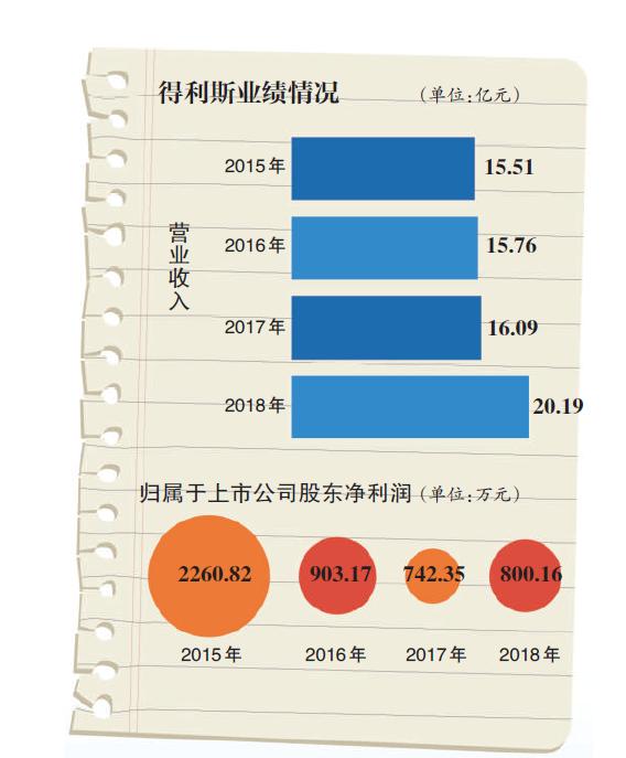 中国体育竞猜游戏网站,《星星说》下周引言(4.9——4.15)你以怎样的状态迎接未来?