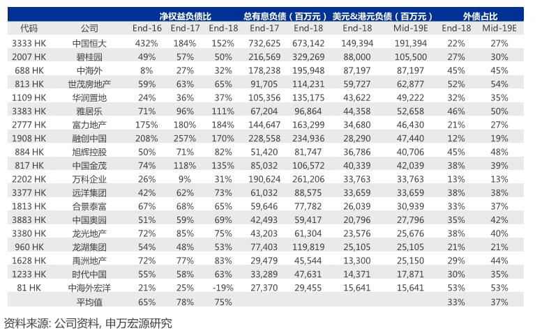 7月土地市场降温:热点一二线城市溢价率走低