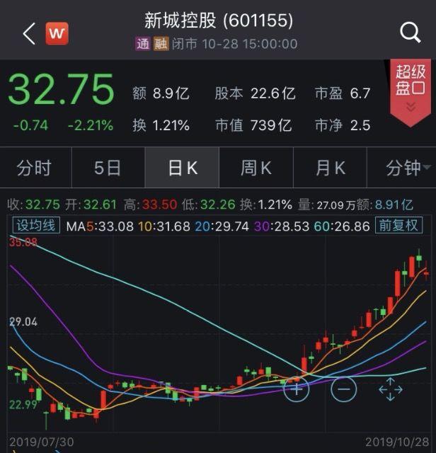 """明珠平台app - 上海购物节浦东系列活动拉开帷幕 浦东商业版图新添多个""""新成员"""""""