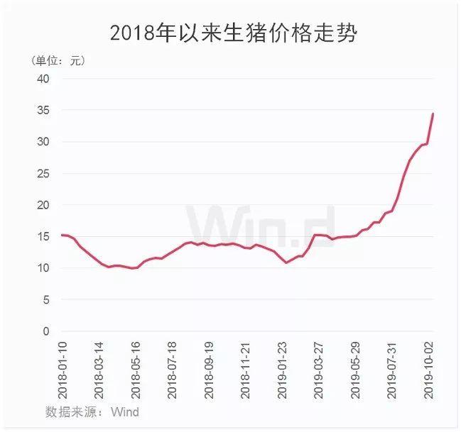 博狗官方网站首页,新城发展逆市倒升近2% 6月销售额按年涨约5%