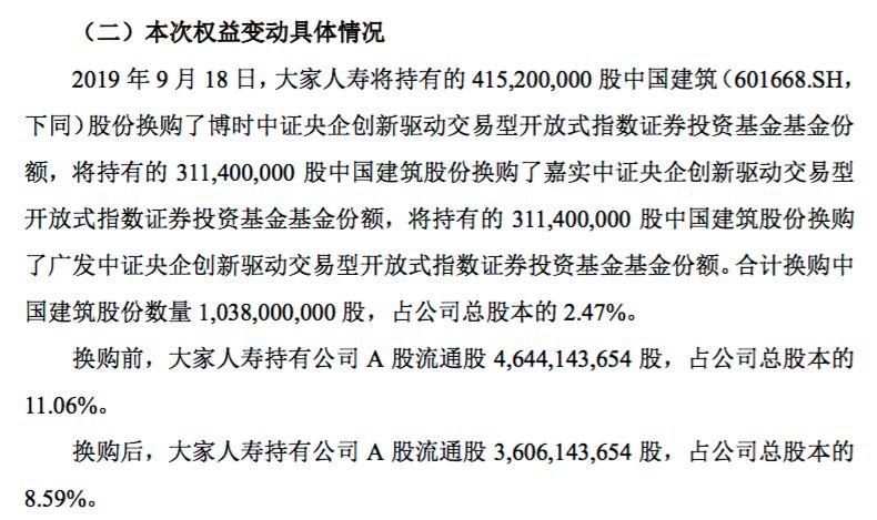 http://www.shangoudaohang.com/zhengce/211157.html