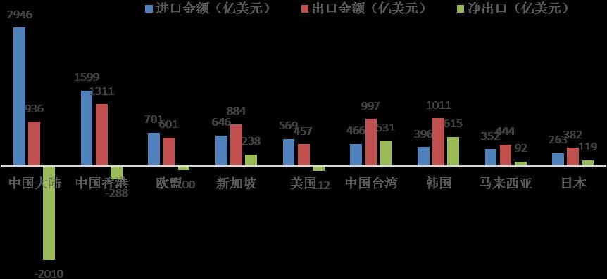 http://www.shangoudaohang.com/shengxian/208208.html