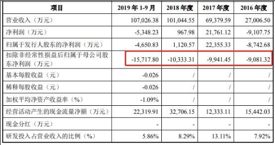 918博天堂国际厅·2018权益基金冠军争夺战 富国新动力赚11%希望大