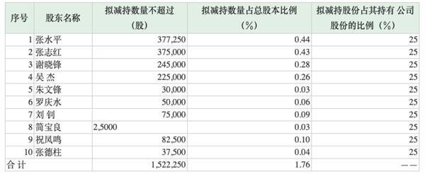 6cccc、cc世外桃源_莆田船舶交通管理服务系统投用