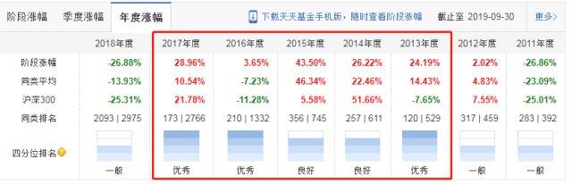 美女之家网站·大公司补仓蓝筹 中小公司忙打新 险资活跃度明显提升