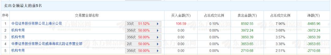 合乐娱乐场体育-快讯:*ST仁智涨停 报于1.67元
