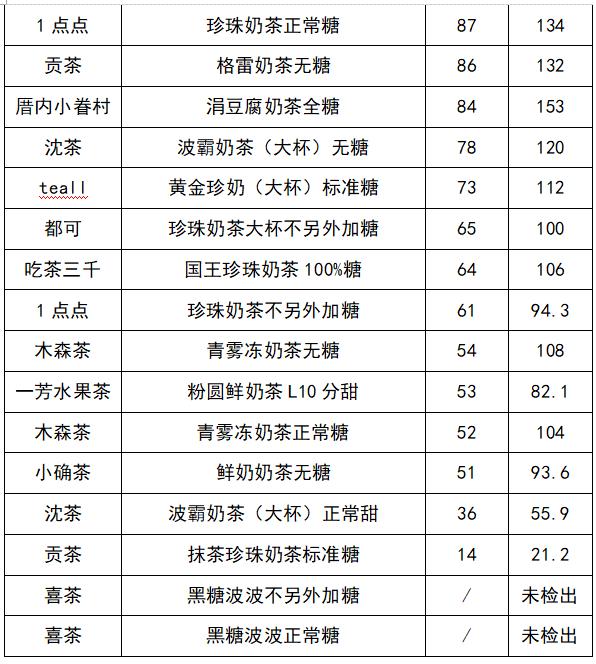博乐娱乐场体验金,北京市供销合作总社党委书记高守良接受纪律审查