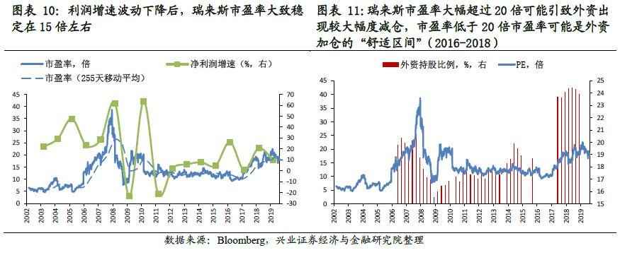 亚洲城提款_新能源车保值率过低 深陷尴尬之局