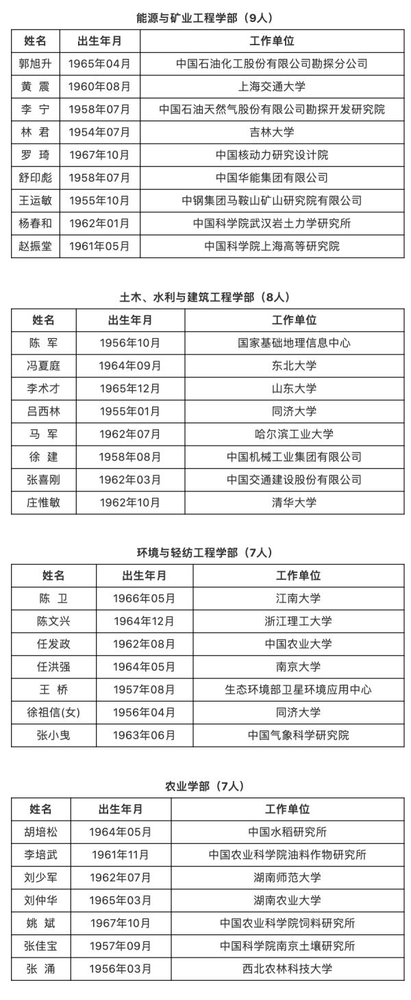 速博玩法,上海市租赁住房平面设计能玩出多少花样,来看看这个大赛